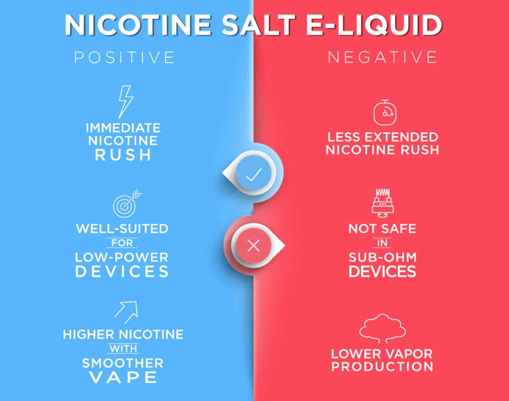 Dangers of nicotine salts